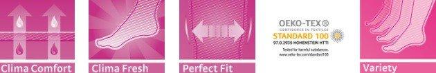 Mediven Comfort product voordelen