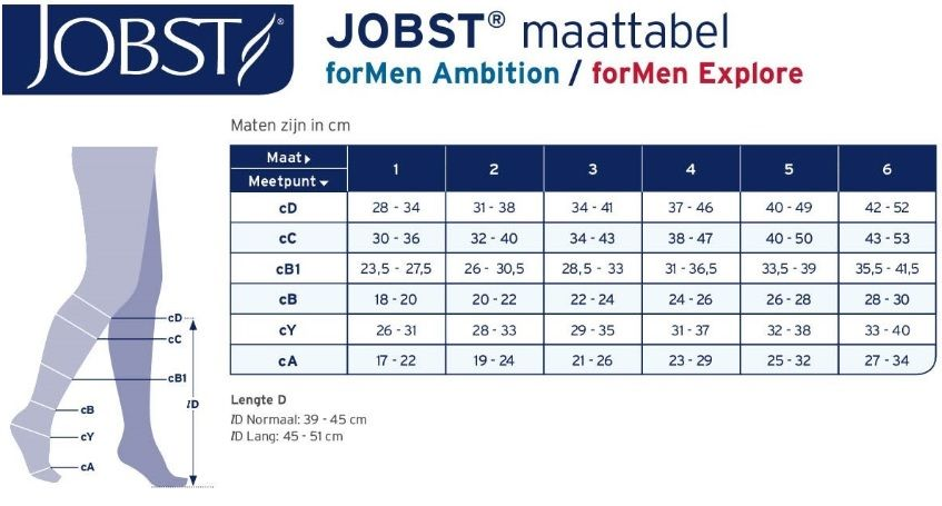 maattabel jobst for men explore