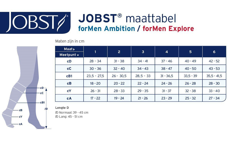 maattabel jobst for men explore